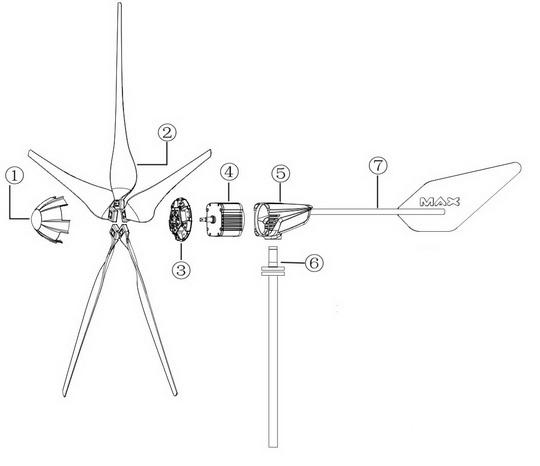 小型玖玖资源站发电机分解图