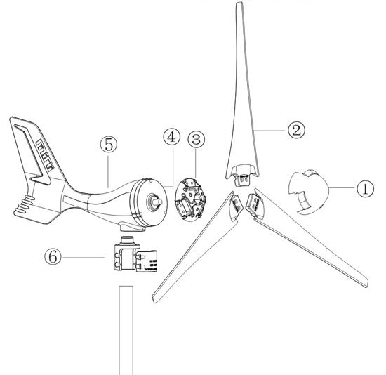 Estrutura de pequenas turbinas eólicas